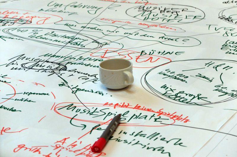 Brainstorming in den Ideenwerkstätten - nbeom Symposium von designstudio koop