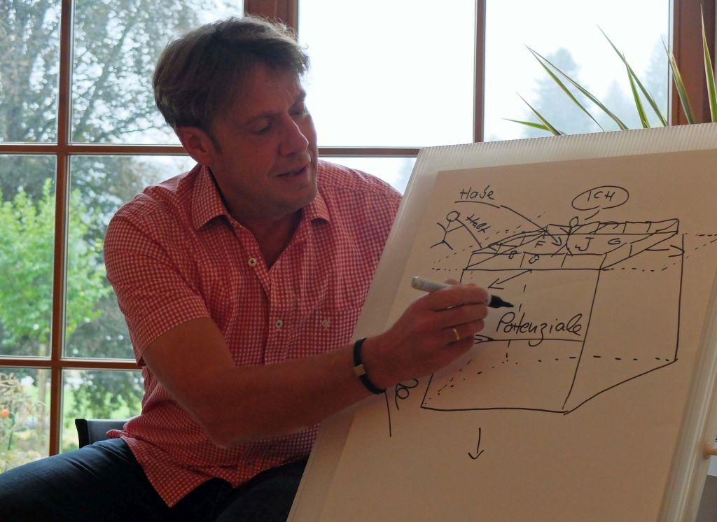 Christoph Quarch an der Anderlmühle in Valley 3. Philosophischer Tag bei Kulturvision e.V. - das Wachstumsmodell