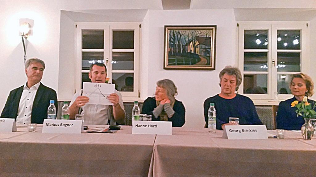 10. Reithamer Gespräche - Im Podium: Olaf von Löwis of Menar, Markus Bogner, Hanne Hartl, Georg Brinkies, Franziska Gräfin von Drechsel (v.l.)