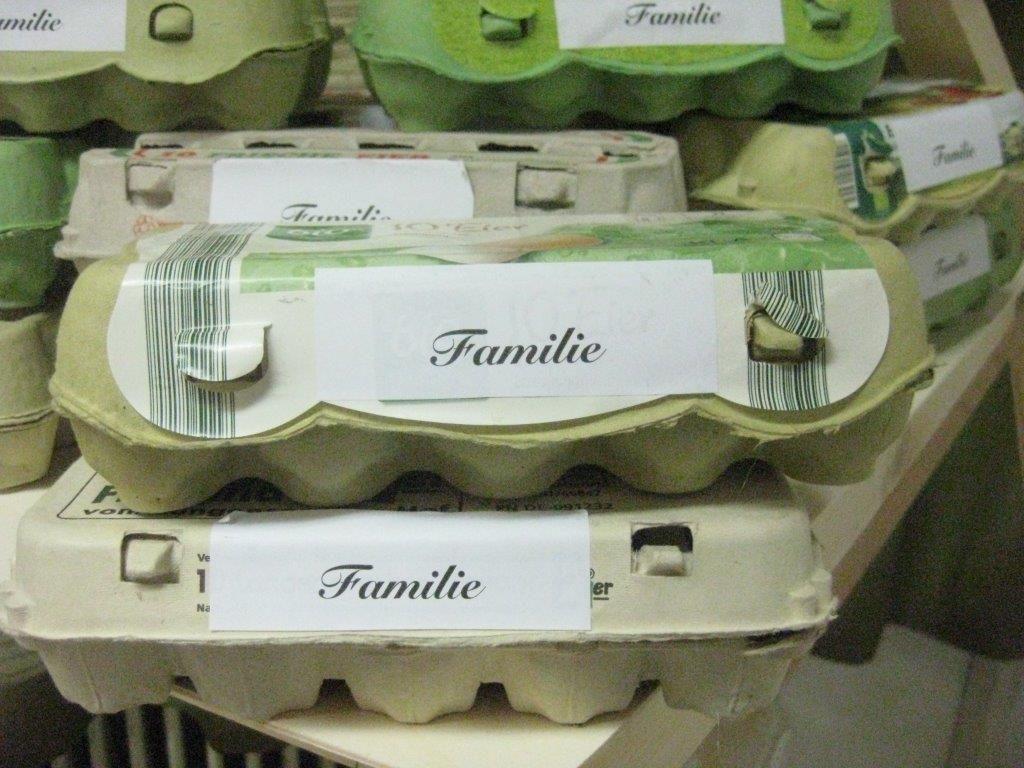 Produkte im Kaufhaus der Werte
